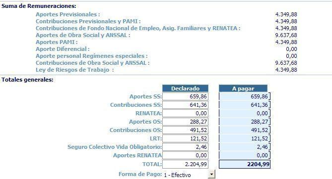 Escala De Sueldo Empleado De Comercio 2016 Newhairstylesformen2014 ...