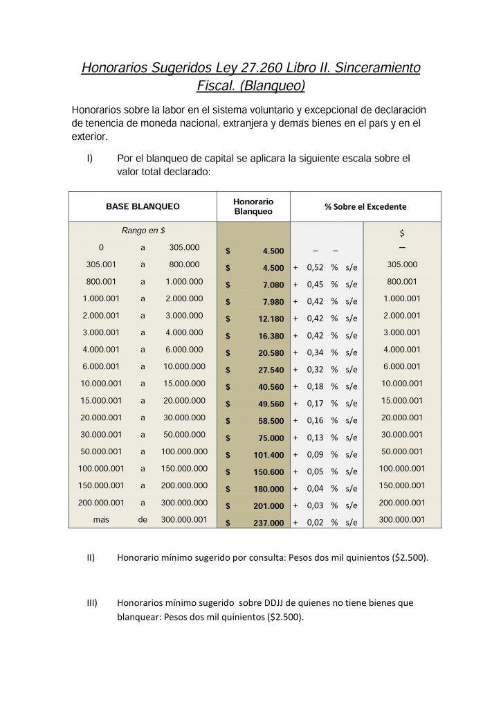 Honorarios Sugeridos Ley 27260 Blanqueo Santa Fe II