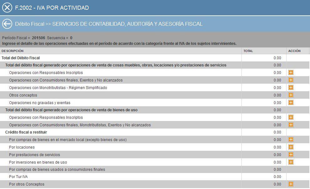 4.Detalle de carga de Debito Fiscal F2002 por actividad