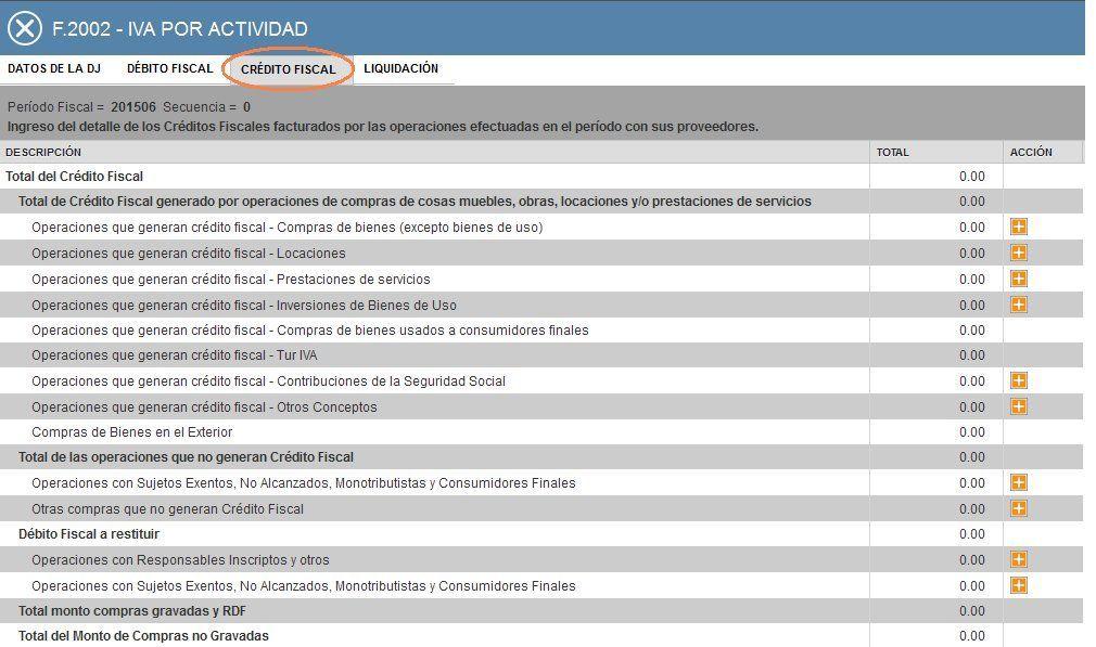 6.f2002 IVA POR ACTIVIDAD CARGA DE CREDITO FISCAL