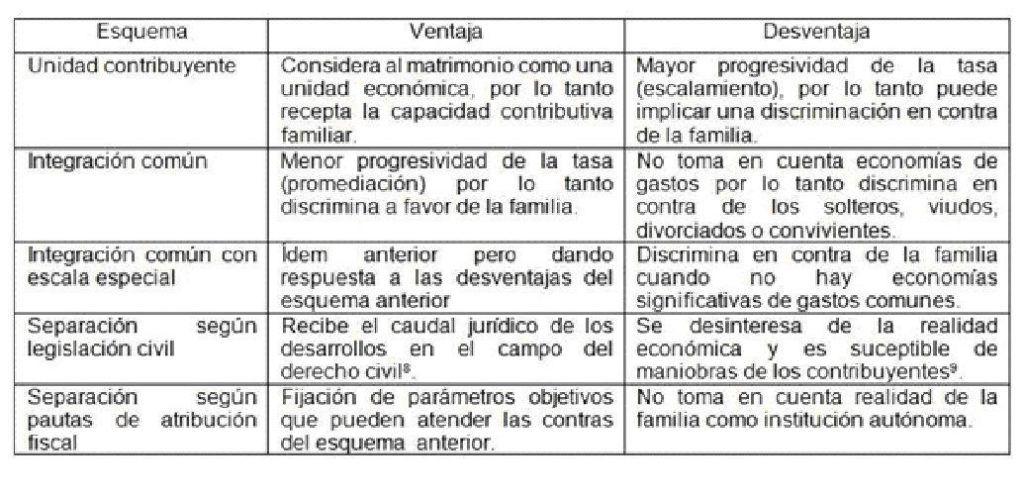 Matrimonio Uruguay Codigo Civil : Régimen patrimonial del matrimonio nuevo código civil y