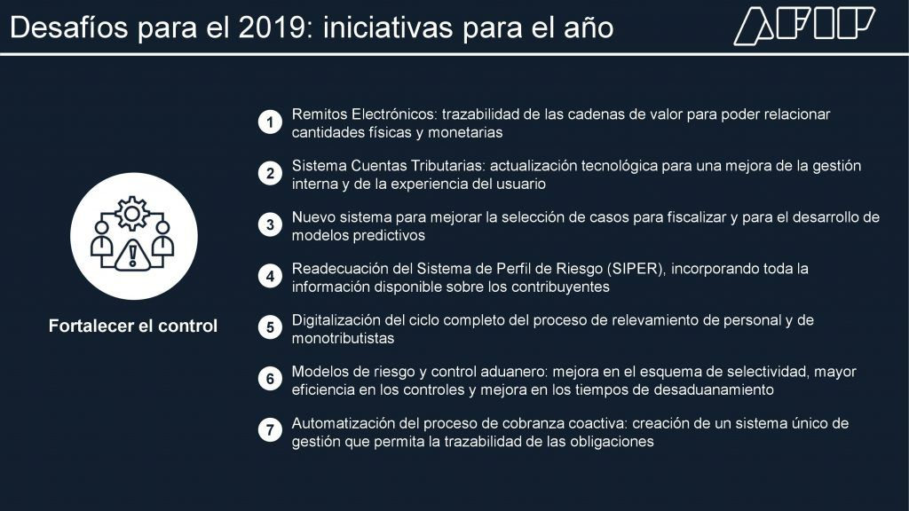 fortalece control 2019 AFIP