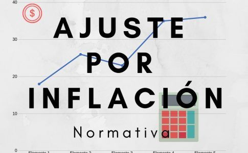 ajuste por inflación resolucion